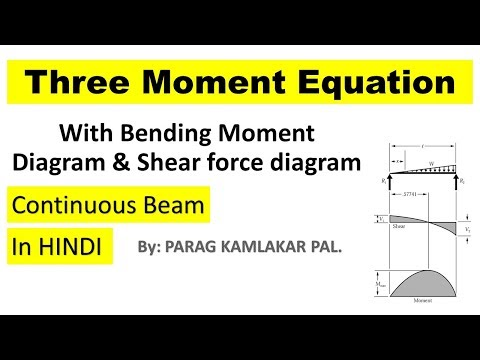 Three moment equation continuous beam example in HINDI by Parag Pal.