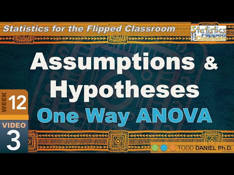 12-3 Assumptions and Hypotheses for One-Way ANOVA