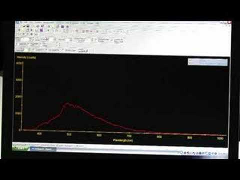 Spectrometer Demonstration