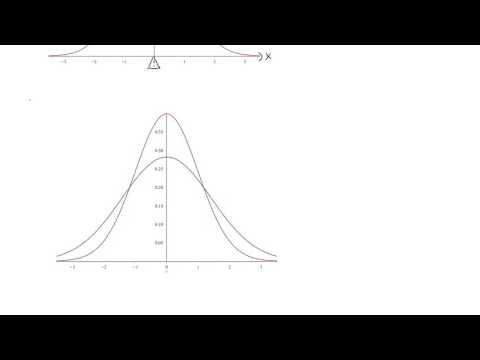 The variance of a random variable