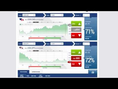 Beginners Quick Start To Making Money Day Trading Forex Binary Options Using Trend Trading Strategy