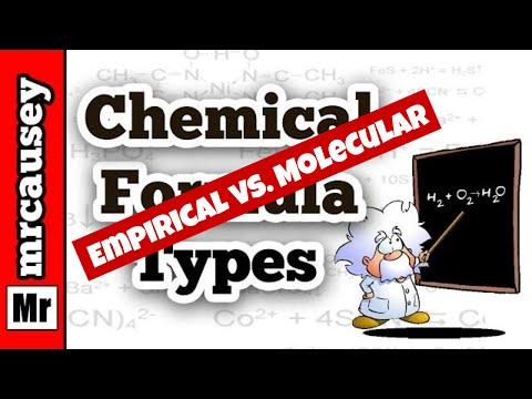 Chemical Formula Types | Empirical vs. Molecular