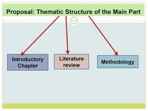 Writing a PhD research Proposal