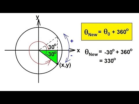 PreCalculus - Trigonometry (12 of 54) What Are Negative Angles?
