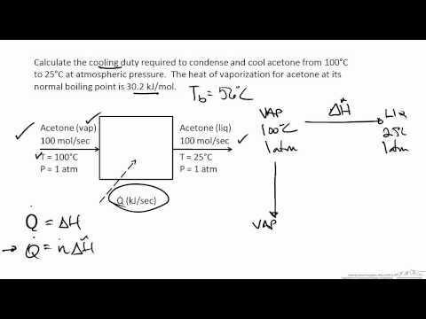 Energy Balance on a Condenser