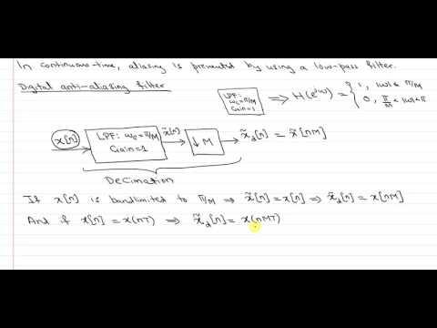 Sampling-Rate Conversion: Avoiding Aliasing During Downsampling