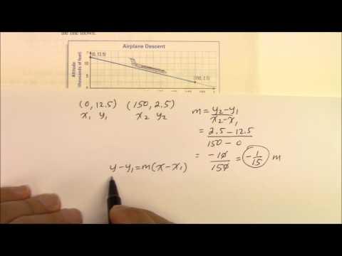 IH 011 Writing Slope-Intercept Form Part 3