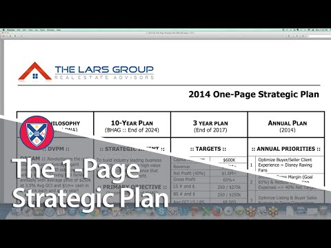 REAL ESTATE B-SCHOOL HIGHLIGHT: The 1-Page Strategic Plan: Your Roadmap to Success