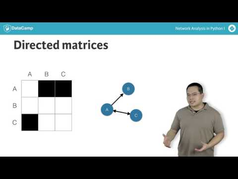 Network Analysis Tutorial: Network Visualization