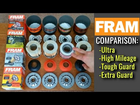 FRAM Oil Filters Cut Open!  Extra Guard vs Tough Guard vs High Mileage vs Ultra Synthetic (4K!)