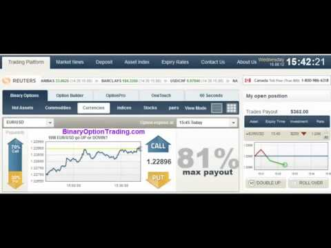 Binary Options Trading Strategy   Learn How I Make Easy Money