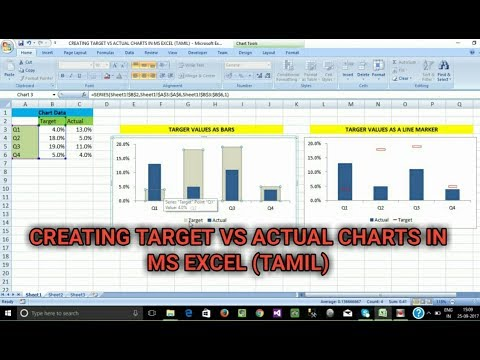 CREATING TARGET VS ACTUAL CHARTS IN MS EXCEL (TAMIL)