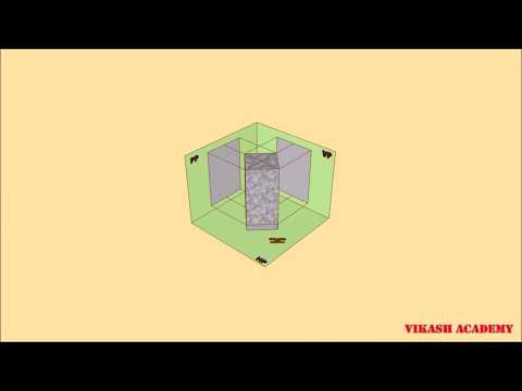 orthographic projection of square prism through animation