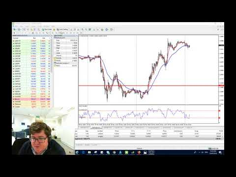 TraderTalk | EURO roars back to life as Italy fears subside | TonyD easyMarkets 31st May 2018