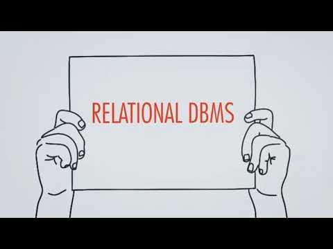 O que é Database & SQL?
