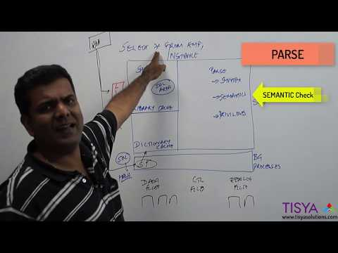 SELECT statement Processing in an Oracle Database - DBArch  Video 7