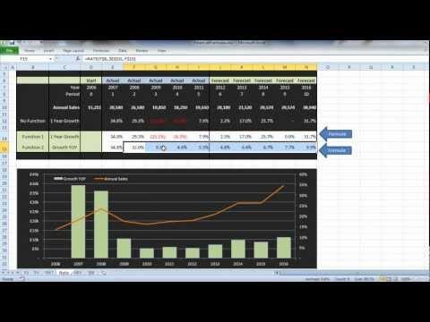 Percentage Rate Calculator - Excel Tutorial
