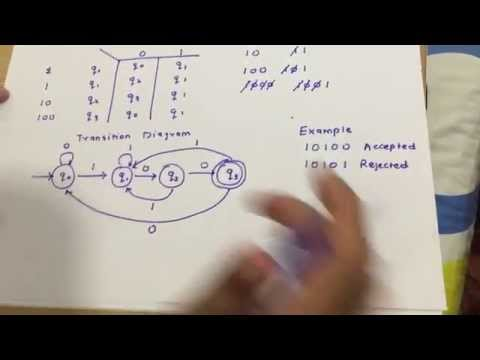 Deterministic Finite Automata ( DFA )  with (Type 1: Strings ending with)Examples