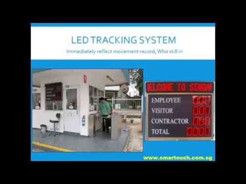 Access Control System Johor : Access Control Security System Overview