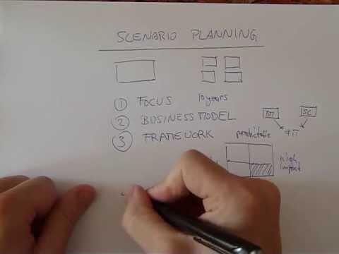 Strategy 101 - Scenario Planning
