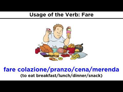 Conjugating the Irregular Verb: Fare (To Do)
