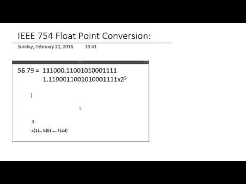 IEEE 754 Floating Point Representation in 5 minutes