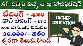 Teaching and non teaching jobs from andhra pradesh | higher education jobs in ap