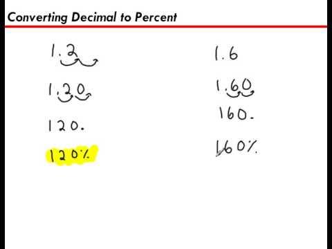 Converting a Decimal to a Percent (120%)