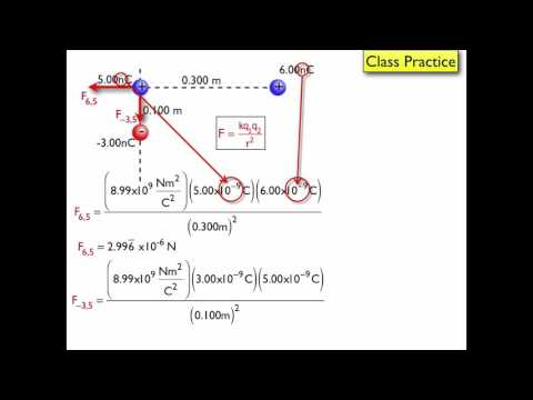 Coulomb's Law Particles in a Plain Example 2