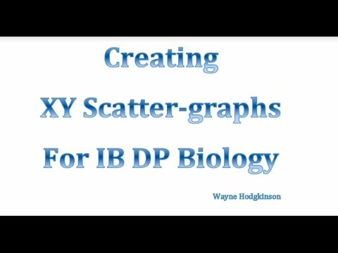 Create XY Scattergraph in Excel for Mac 2011