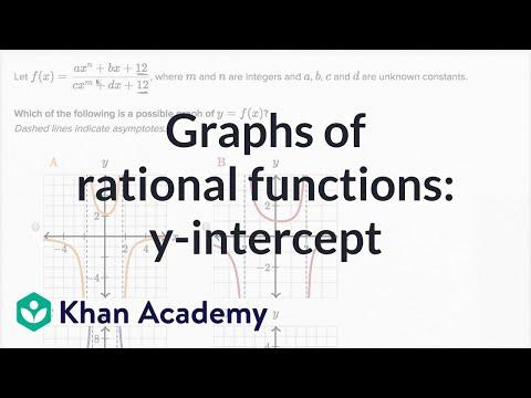 Graphs of rational functions: y-intercept | Mathematics III | High School Math | Khan Academy