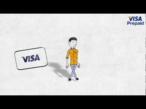 How to set up Direct Deposit onto your Visa Prepaid Card