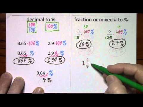 Percents, Decimals, & Fractions