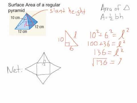 Surface area of regular pyramid