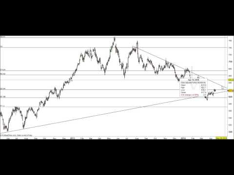 HSBC SHARE TRADE PLAN | April 2014