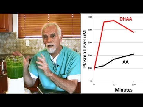 Liposomal vs. Oxidized Vitamin C and DIY DHAA: The Amazing Green Smoothie