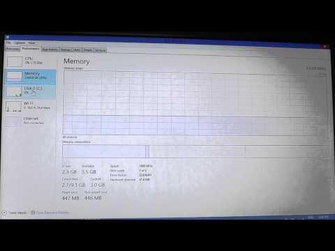 Windows 8 - Task Manager explained - Performance tab