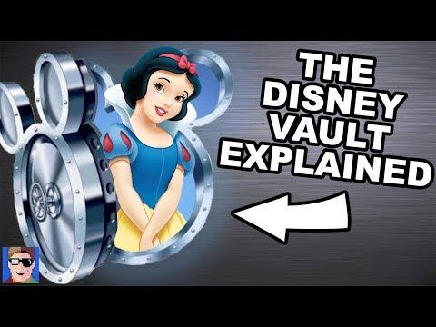 The Disney Vault Explained