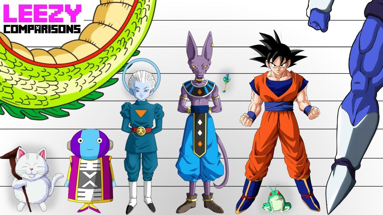Dragon Ball Characters SIZE COMPARISON | LeeZY Comparisons