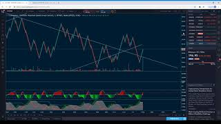Best Renko Pro Trading System V 6 0 Attach With MT4 And Live Trading