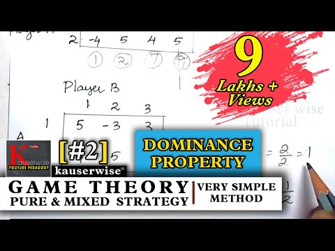 Game Theory #2||Dominance Property||Pure & Mixed Strategy||in Operations Research||by Kauserwise
