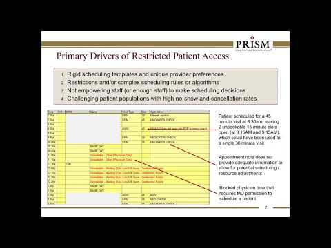 Improve Patient Access and Increase Revenue Without Adding Physicians or Available Clinic Hours