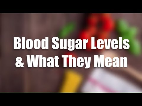 Blood sugar levels and what they mean | Learn More About Diabetics | Best Health Channel