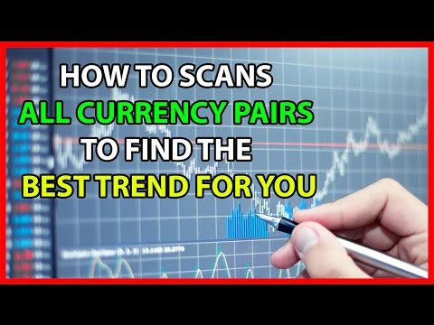 How to find the best FOREX pair and time frame to trade - BEST TREND SCANNER