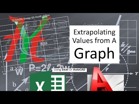 Extrapolating Values from A Graph | Using AutoCAD or Excel | HYONKOWS
