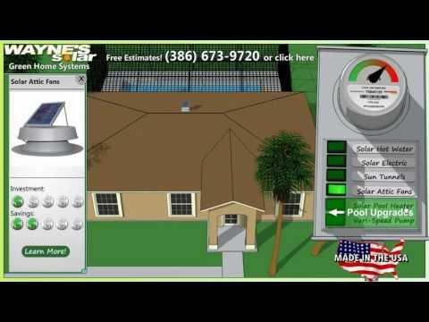 Solar Attic Fans Florida Overview