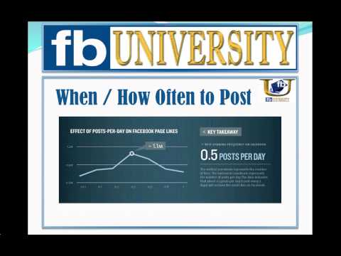 Best Time to Post on Facebook - Best Time of Day Facebook Posting