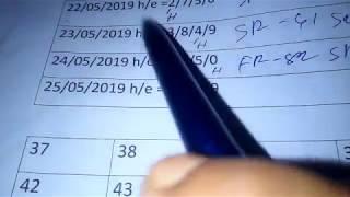 Shillong Teer 19-10-2018 || Teer Common Number || Shillong Teer Target