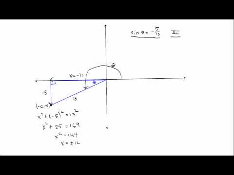 Finding Trigonometric Functions Of Any Angle