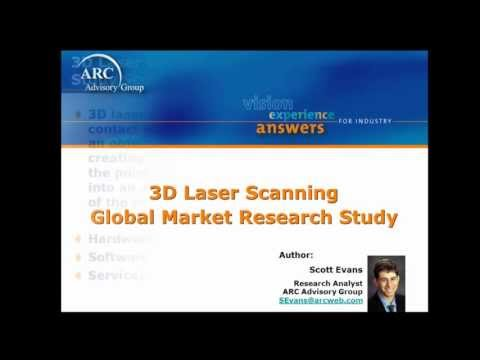 3D Laser Scanning Global Market Research Report - Presented by Scott Evans